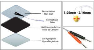Plan coupe electrodes-Fiche